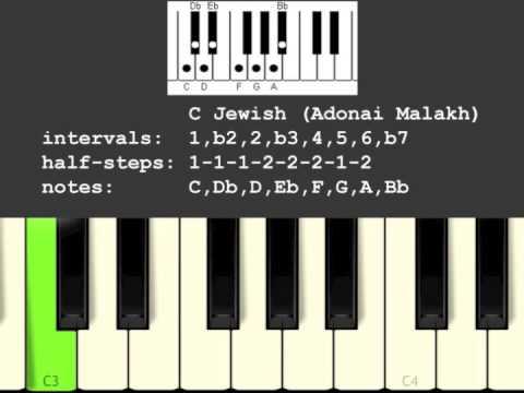 Tradional Jewish Scale (Adonai Malkh)