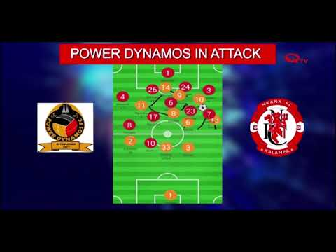 Analysis of Power Dynamos v Nkana on QTV Zambia's Soccerchat Matchpack