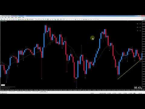 Best secrets forex trading strategy