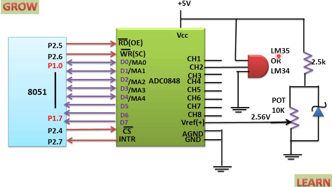 Myke predko 8051 pdf converter