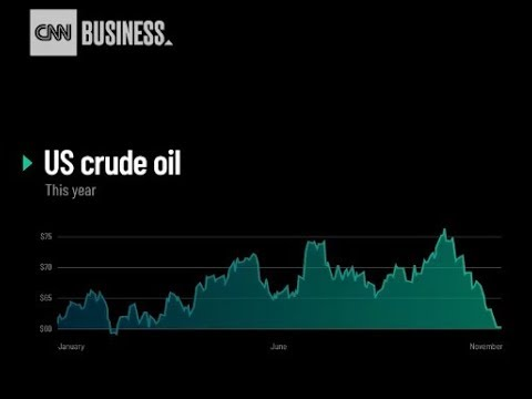 ما هي الأسباب التي دفعت أسعار النفط إلى التهاوي؟  - نشر قبل 39 دقيقة