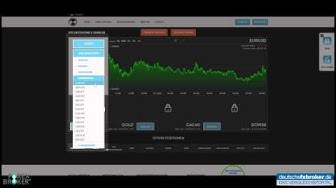 365trading Test - Erfahrungsbericht - Deutschefxbroker