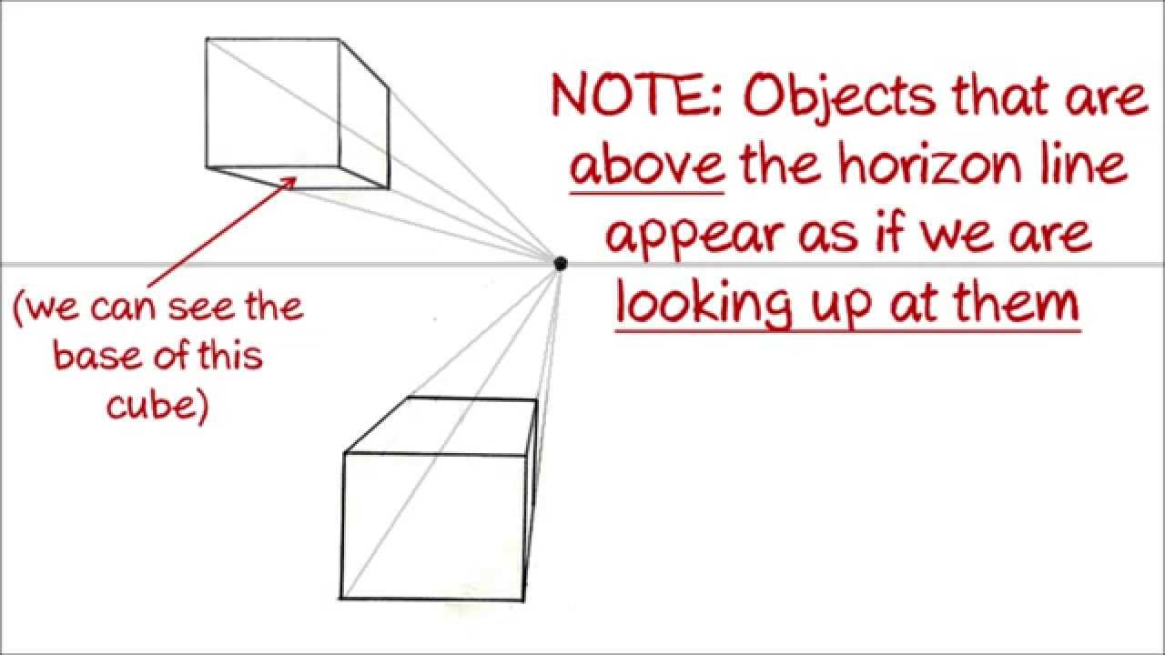 How To Draw A Cube In 1 Point Perspective Youtube