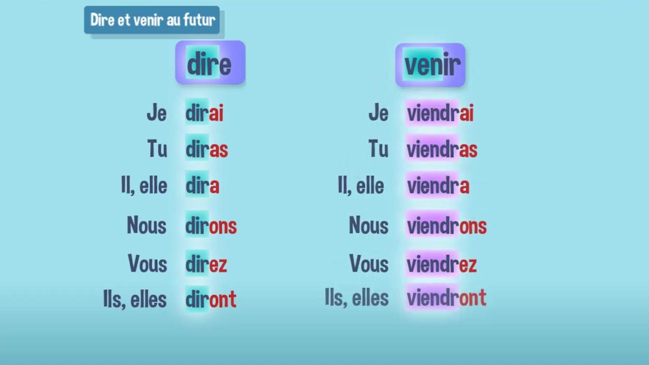 Conjuguer Les Verbes Dire Et Venir Au Futur De L Indicatif Youtube