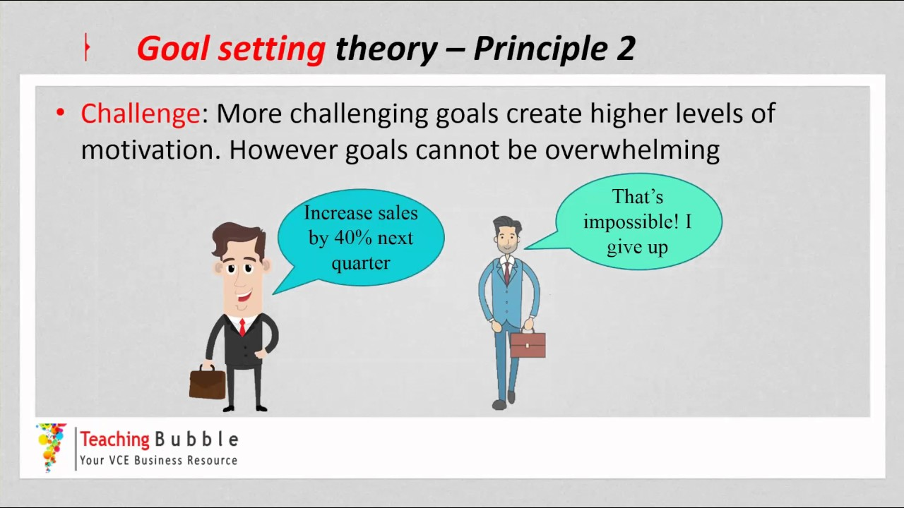 goal setting theory toyota Motivation and leadership we agree with the concept outlined in goal setting theory as we believe that setting goals or allowing employees to toyota adopts a.