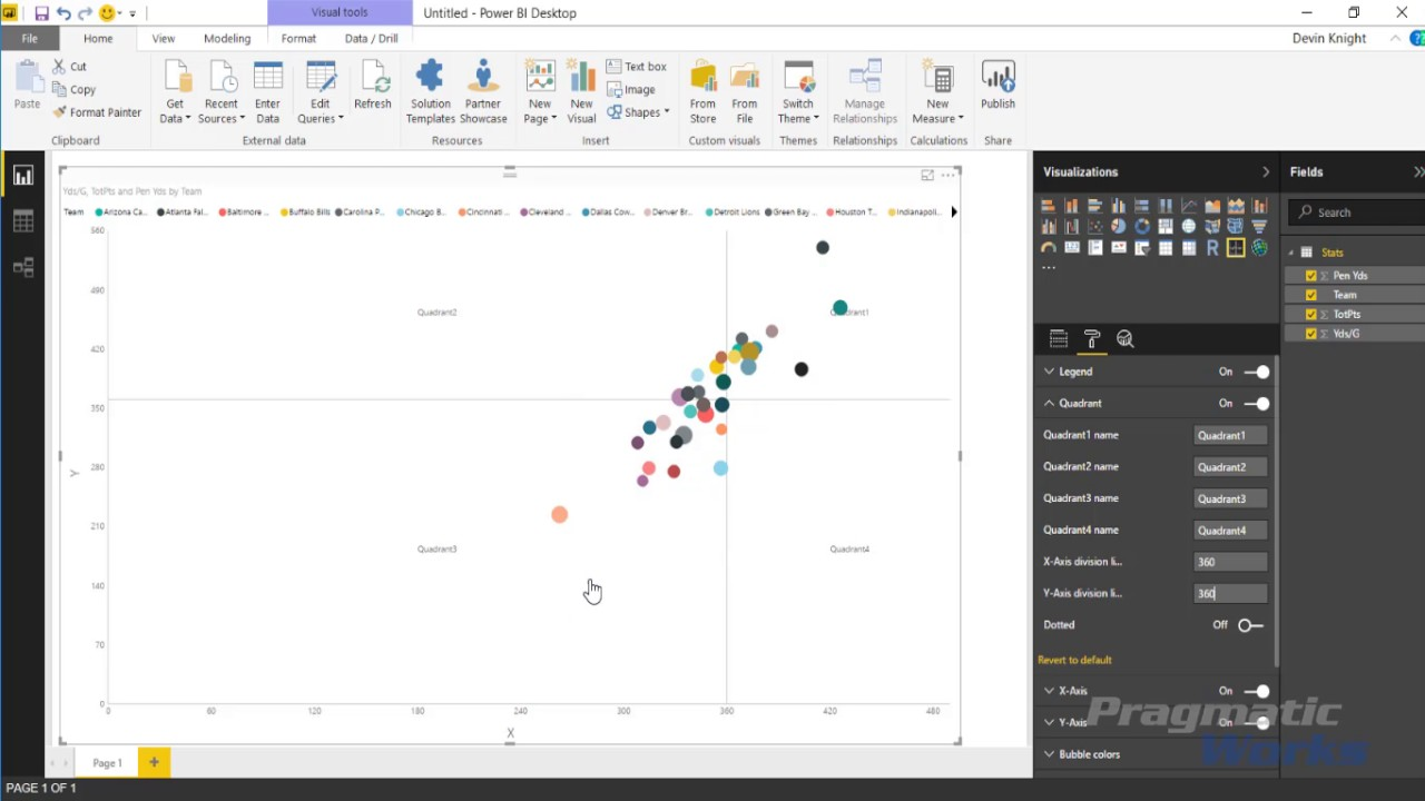 Power BI Custom Visuals - Quadrant Chart - YouTube