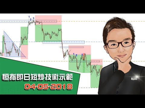恒指即日短炒技術示範 04-05-2018 - SignalTom投資迷你大學