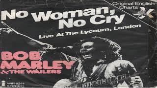 Bob Marley & the Wailers No Woman No Cry 1974