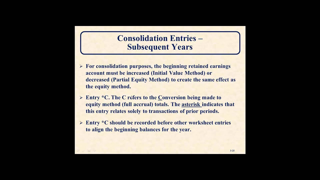 Chapter 3 Consolidation Subsequent To Acquisition