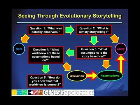 Seeing Through Evolutionary Storytelling - Tetrapod Evolution (Tiktaalik)