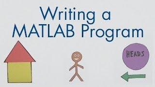 How to Write a MATLAB Program - MATLAB Tutorial