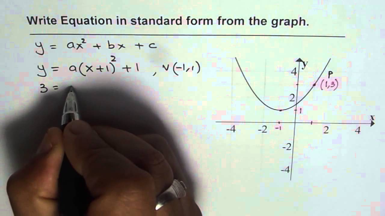 Write equation of polynomial from graph in standard form youtube write equation of polynomial from graph in standard form falaconquin