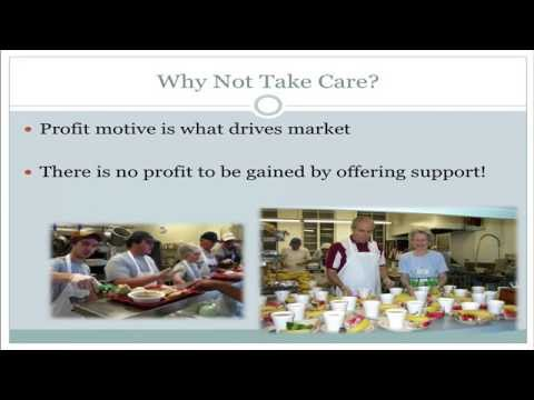 Economics - Free Market Failure
