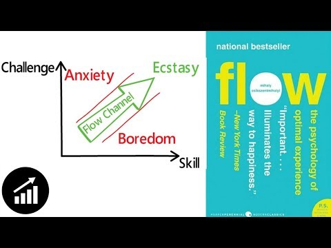 flow:-the-psychology-of-optimal-experience-by-mihaly-csikszentmihalyi