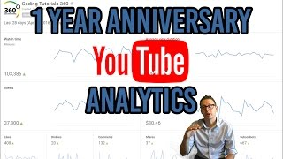 1 Year Anniversary YouTube Analytics