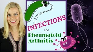 Infections Associated with Rheumatoid Arthritis