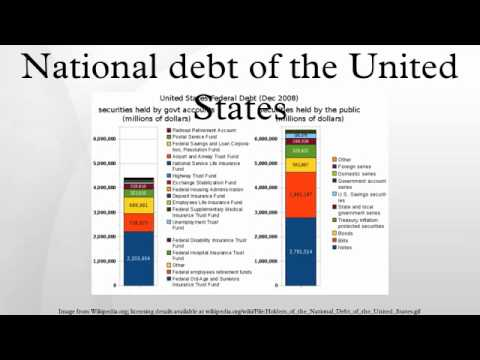 National debt of the United States