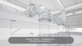 Video: 用于供水和废水处理的 ACQ580 变频器:柔性注入功能