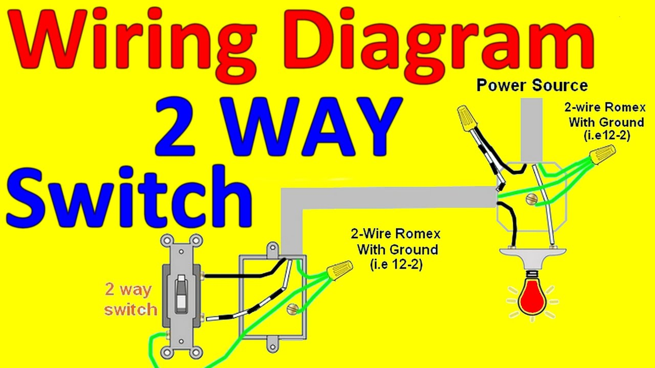 maxresdefault 2 way light switch wiring diagrams youtube Single Pole Switch Wiring Diagram at n-0.co