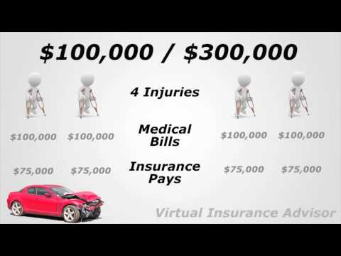 what is bodily injury liability coverage youtube. Black Bedroom Furniture Sets. Home Design Ideas