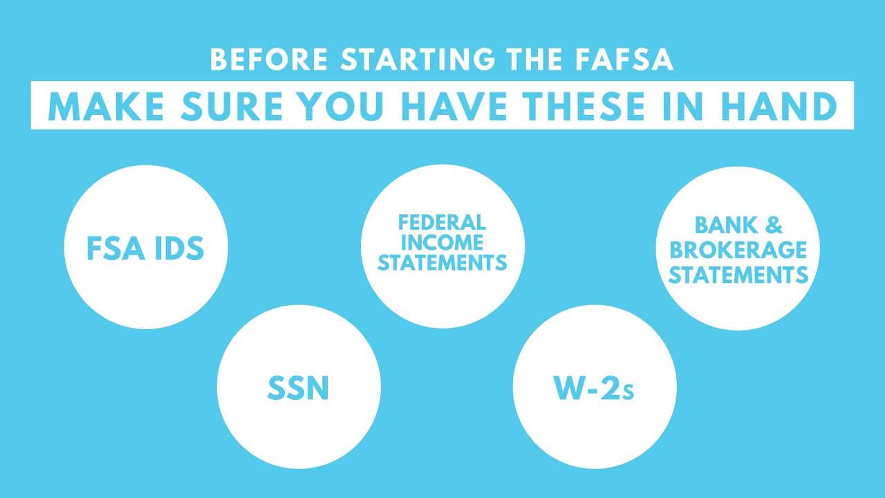 Fafsa Deadlines Spring 2020.2020 21 Fafsa Is Open Now One Stop Enrollment And