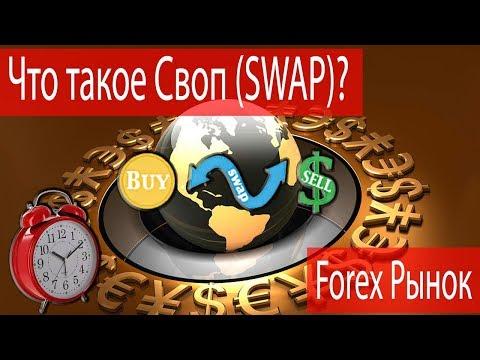Что такое Своп (SWAP)? Прибыльные стратегии на Свопе.