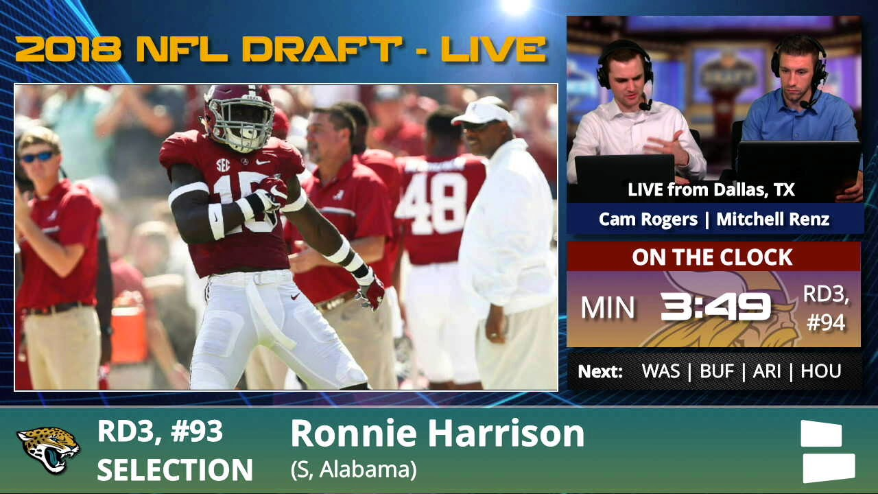 pretty nice 609b3 b5ad6 Jacksonville Jaguars Select S Ronnie Harrison With Pick #93 In 3rd Round Of  2018 NFL Draft