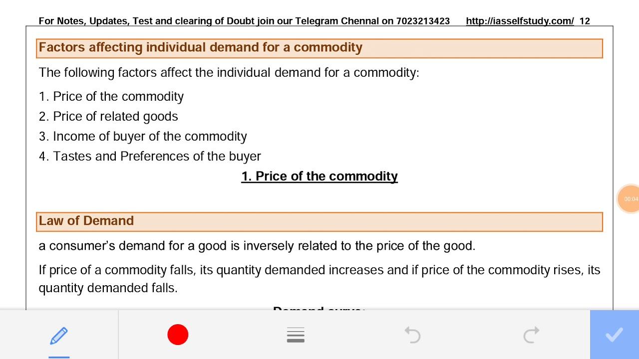 factors affecting individual demand