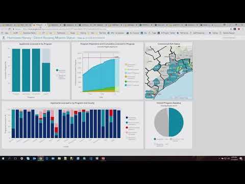 Google Analytics UTM Tracking Tutorial For Beginners (UTM Template)из YouTube · Длительность: 16 мин49 с