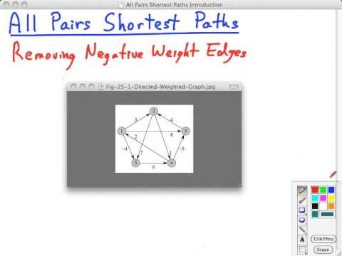 Topic 19 A All Pairs Shortest Paths