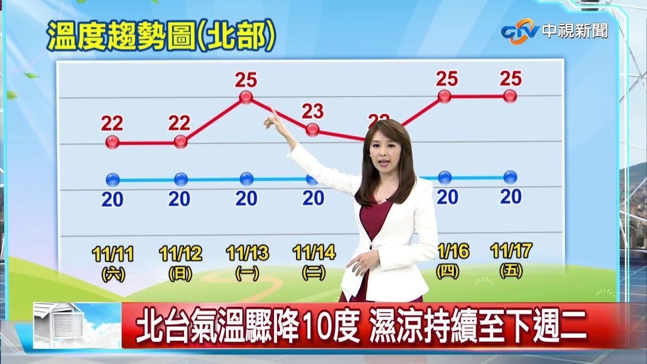 雅婷氣象報報~北臺氣溫驟降10度 濕涼持續至下週二│中視新聞20171111 - YouTube