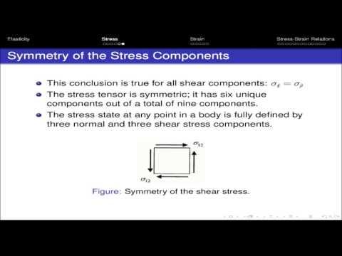 VLSI Academy: MEMS Design - Lecture 6 (Part 1)