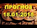 BTC/USD — Биткойн Bitcoin прогноз цены / график цены на 18.01.2018 / 18 января 2018 года