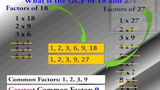 Interactive Math Lesson - Finding the Greatest Common Factor (GCF)