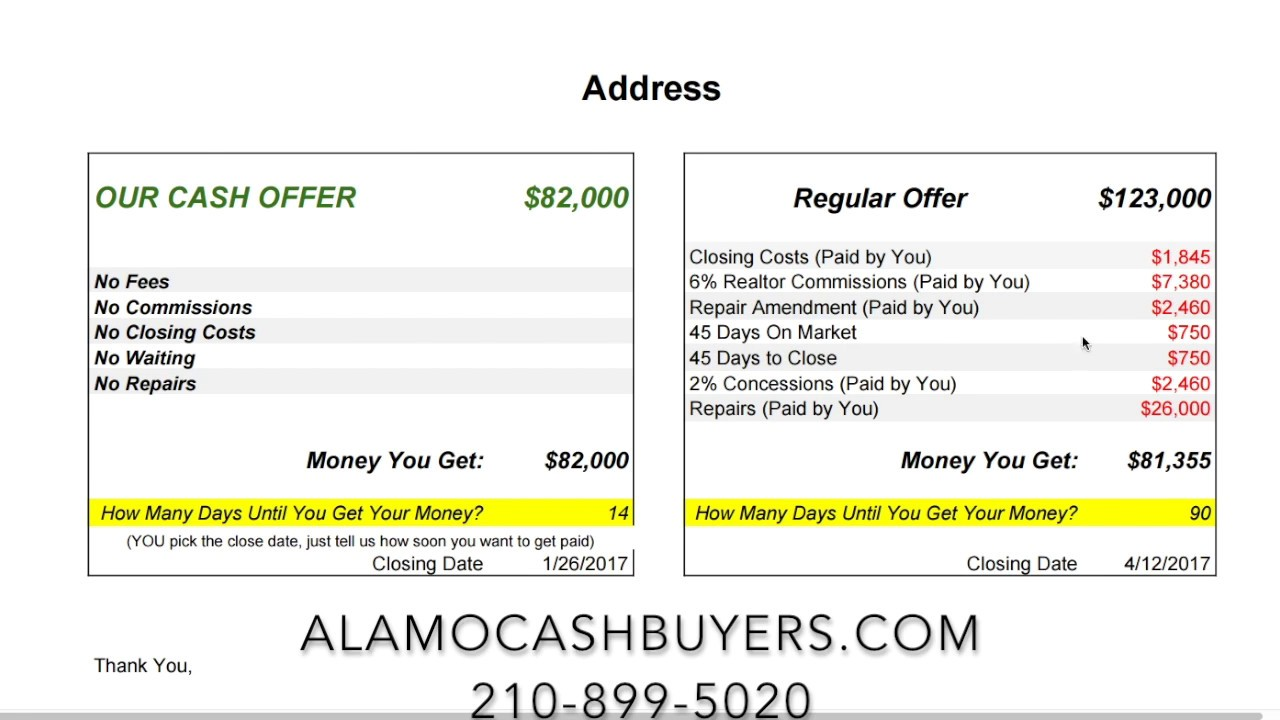 Get Cash for My House in San Antonio | 210-899-5020