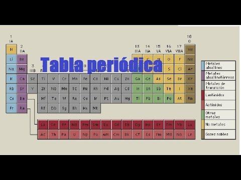 Número Atómico, Número Másico Y Tabla Periódica.
