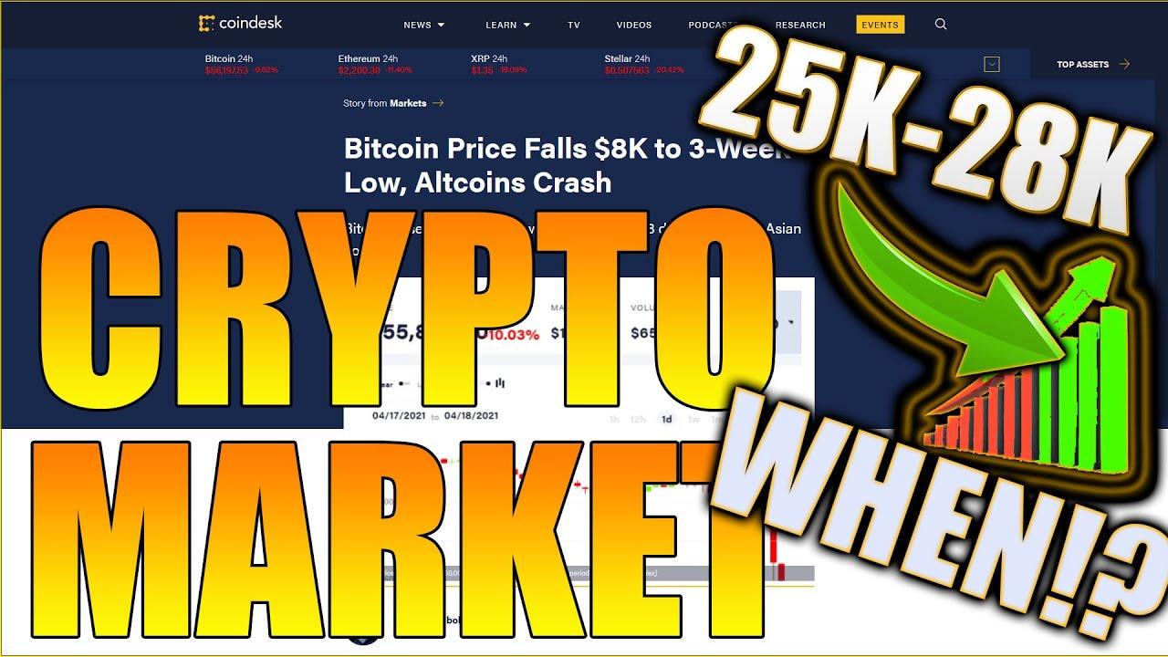 CRYPTO MARKET UPDATE – MORE FUD! – Market Continues to Crash!