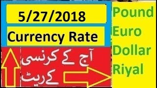 Today currency rate ||currency rate today ||OPEN MARKET CURRENCY RATES IN PAKISTAN 5/22/2018
