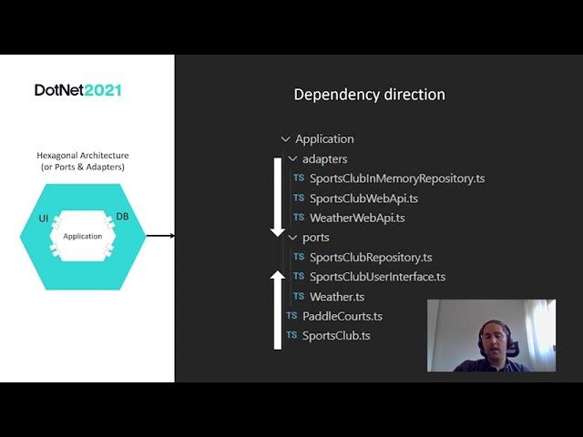 Arquitectura Hexagonal con Typescript en APIs web con Nodejs - DotNet 2021