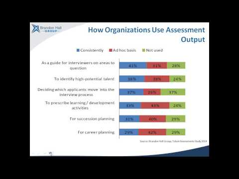 Employee Assessments: Three Questions You Should Ask