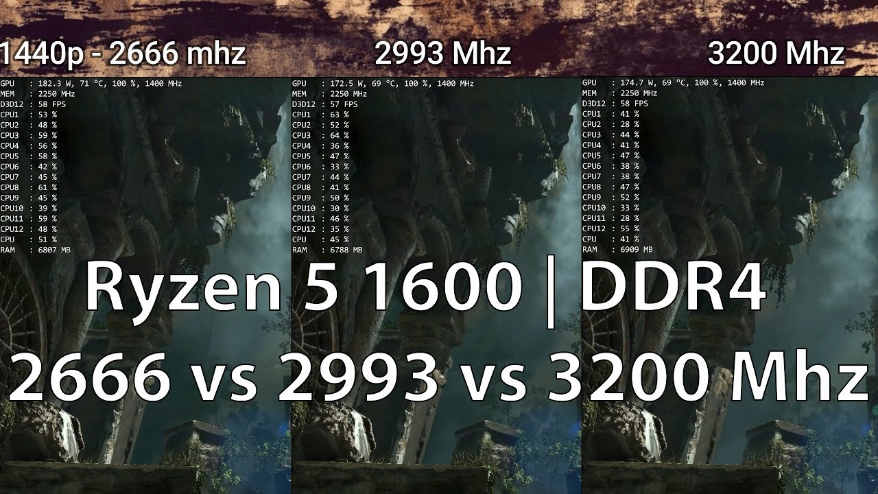 DDR4 2666 vs 2933 vs 3200 Mhz RAM | Ryzen 5 1600 | 1080p & 1440p Gaming  Benchmarks