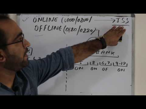 Chapter-5 Part-1: Merchant Settlement (POS):Card & Payment: Credit Card Domain: By Ramesh Chugh