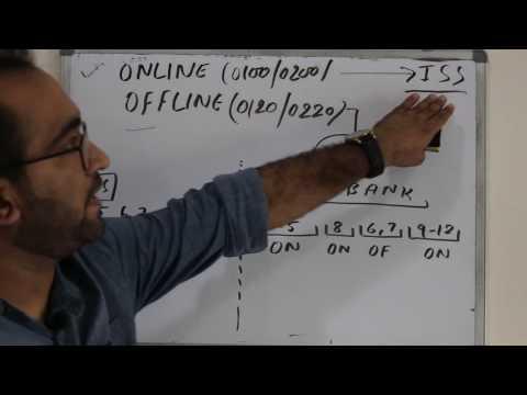 Chapter#05: Merchant Settlement (POS):Card & Payment: Credit Card Domain: By Ramesh Chugh