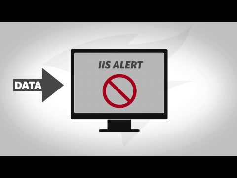 IIS Web Server Monitoring Best Practices - YouTube