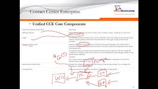 Chapter 02   Cisco UCCE 11 5 Architecture of Cisco Contact Center Enterprise