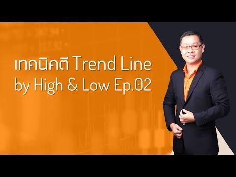 Forex สอน เทรด : 084 เทคนิคตี Trend Line by High & Low Ep.02