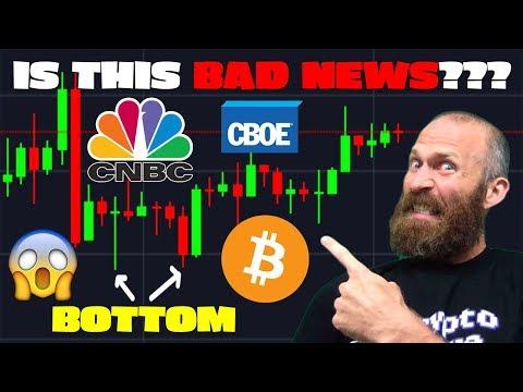 CNBC Calls Market Bottom… Should We Be Worried 😱😱😱