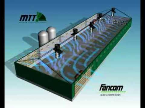 Fancom Mtt Ventilation Youtube