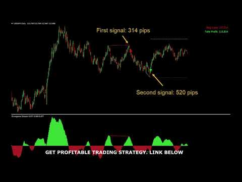 Trading binary options strategies and tactics download firefox sports betting forums mboards info