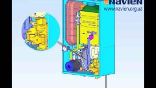 Демонтаж, замена и ремонт газовой арматуры на котле NAVIEN ACE Turbo(Видеоинструкция по демонтажу, замене и ремонту котлов NAVIEN ACE Turbo http://www.navien.org.ua http://shop.navien.org.ua., 2013-09-06T09:31:04.000Z)